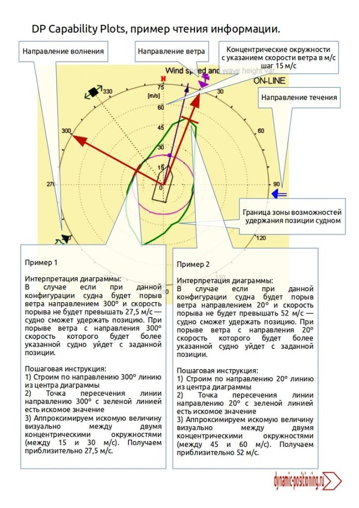 capability plot 01